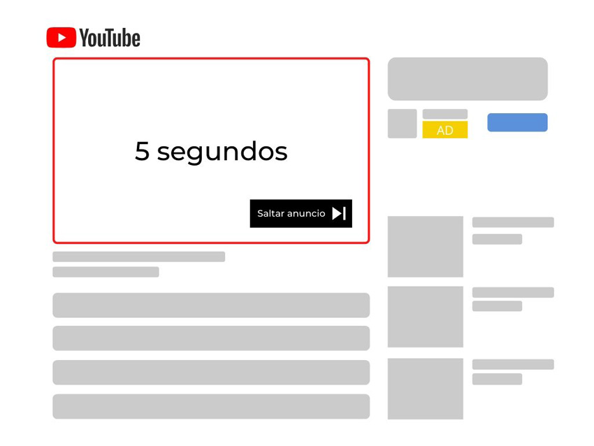 anuncio instream youtube